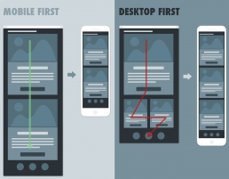 mobile first vs desktop first